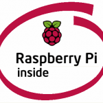 Raspberry Pi Inside